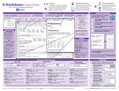 r markdown 183 uc business analytics r programming guide