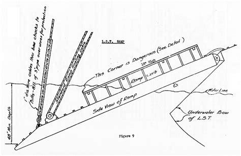 lst diagram hyperwar transport doctrine chapter 5