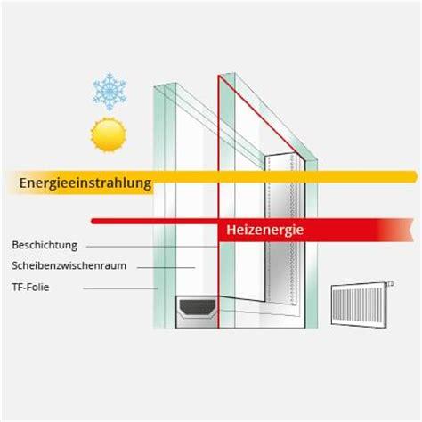 Fenster Schallschutzklasse 2 by Schallschutzglas In Allen Klassen Zu G 252 Nstigen Preisen