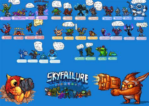 Kaos Yes Crash meet the skylanders by nitendofan92 on deviantart