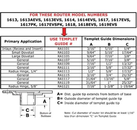 Bosch Ra1125 7 Router Template Guide Set by Bosch Ra1125 7 Router Template Guide Set New Ebay