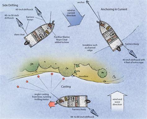 drift boat setup mastering boat control driftsocks for walleye fishing in