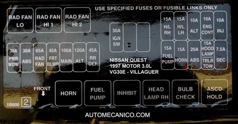Nissan Xterra Fuse Box Circuit Diagram Maker