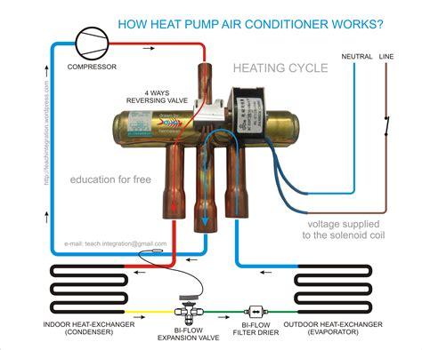 heat cycle basic refrigeration diagram basic free engine image for user manual