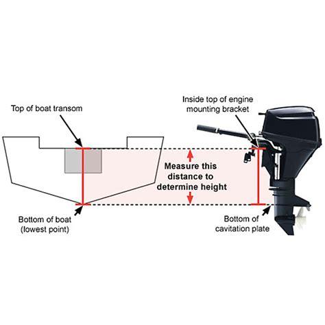 cavitatieplaat buitenboordmotor outboard motor cavitation plate height impremedia net