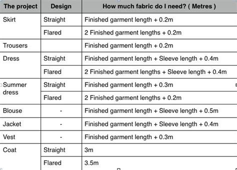 how much curtain fabric do i need how much fabric do i need to make curtains 28 images