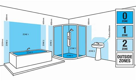 bathroom lighting zones regulations the lighting