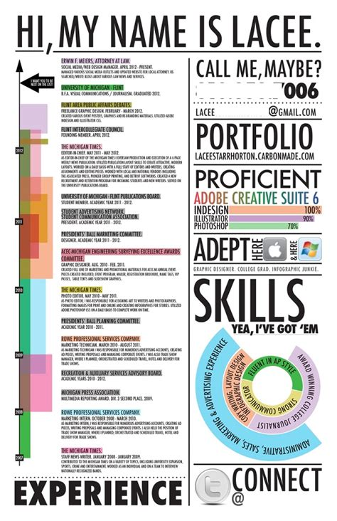 here are 5 eye catching resume templates to make that