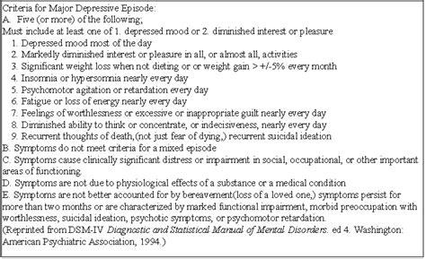 depressione bipolare test dsm depression method