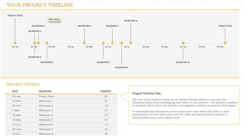 template excel project timeline all property management the knownledge