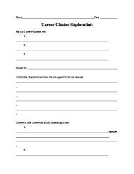 Career Exploration Worksheet by Career Cluster Worksheets Geersc