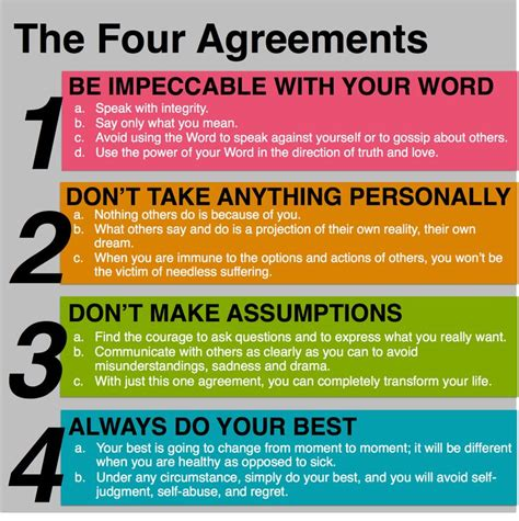 the four agreements practical 11 best the four agreements images on four agreements the four agreements and alaia