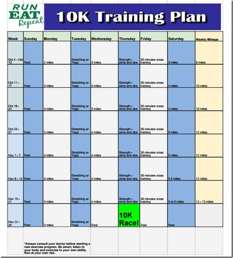 couch to 10k training schedule turkey trot 10k training plan