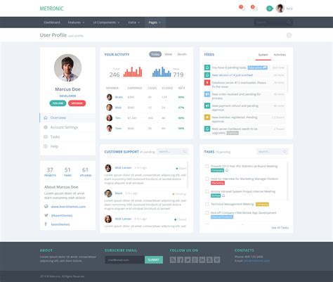 metronic admin dashboard template tutorial zone