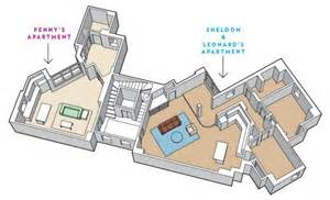 big theory floor plan pin by kirsty davies on unclassified