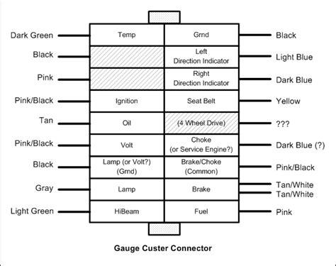 gauge swap   wiring diagram needed   present chevrolet gmc truck message