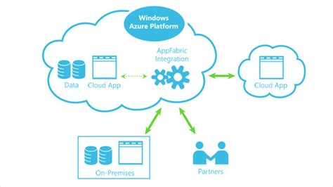 learning microsoft azure storage build large scale real world apps by effectively planning deploying and implementing azure storage solutions books azure cloud pune bigdata hadoop