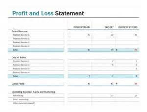 Profit Loss Balance Sheet Template by Profit And Loss Statement Template Excel Templates