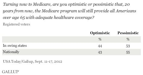 swing voter abbreviation swing state voters trust obama more to address medicare