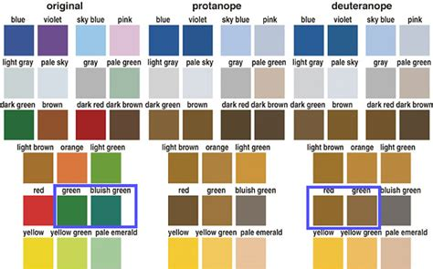 what colors do colorblind see topics