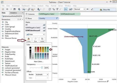 tableau resume sles funnel chart in tableau 10 sales funnel