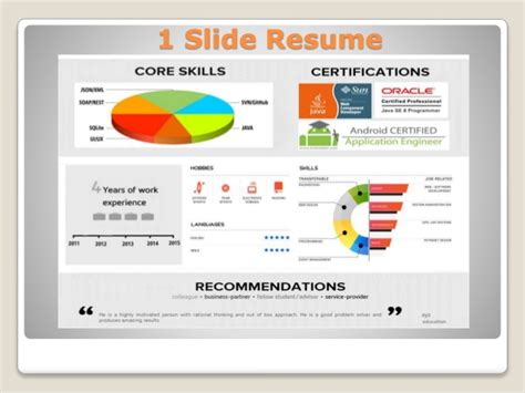 Resumes With No Job Experience by Youroneslidecv Yoscv Business Profile Infographic Resume