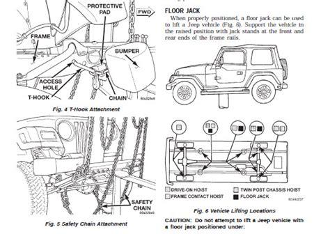 motor auto repair manual 1999 jeep wrangler security system tj jeep wrangler 1995 1996 service manual jeep wrangler tj car service