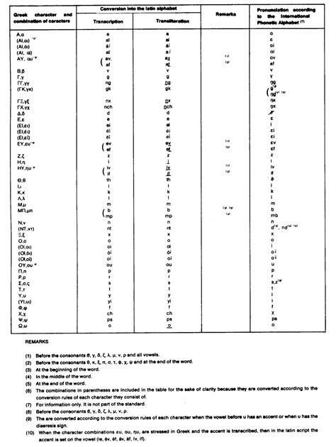 romanizasyon - ekşi sözlük