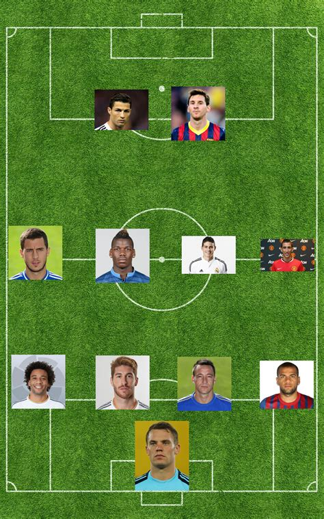 best players in the world best soccer players in the world by position