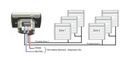 Programmateur Chauffage Electrique Fil Pilote 4369 by Programmateur De Chauffage Par Courant Porteur 233 Quiper