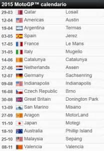 Calendario 2018 Motogp Motociclismo Calendario Y Equipos De Moto Gp 2015