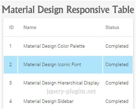 responsive web design tutorial jquery material design responsive table jquery plugins
