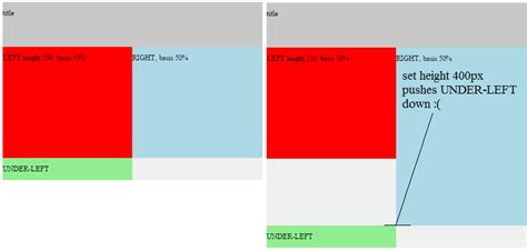 two column layout with flexbox layout css flexbox two columns with content wrap