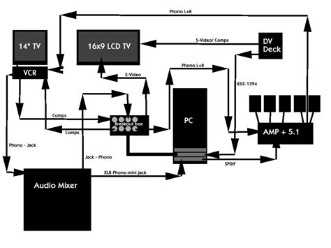 wiring diagram for sony stereo system wiring get free