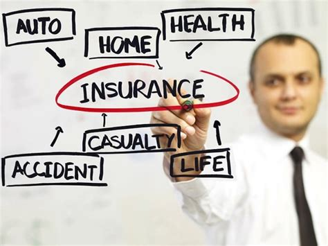 Mba In Banking And Insurance Scope by As A Insurance Officer What Is The Scope And Relevancy Of