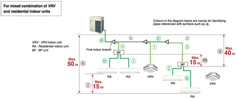 daikin air conditioner wiring diagram air conditioner guided
