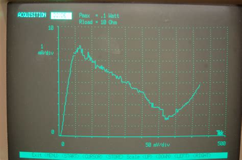 germanium diode curve curve tracer capacitor images