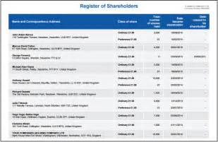 register of members template register of members of a company