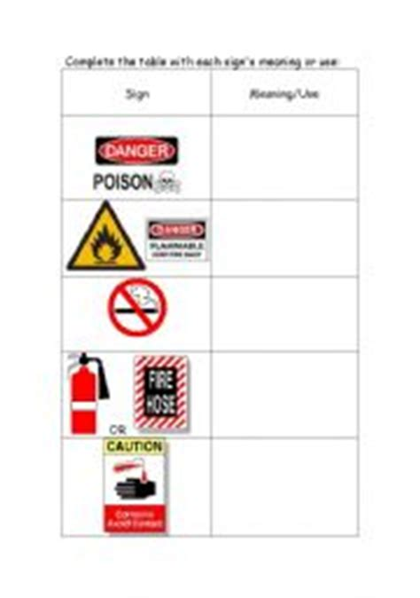 Safety Signs Worksheets by Safety Signs And Symbols Worksheets Wiildcreative