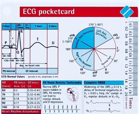 1591034892 ecg pocketcard let s enjoy medical learning home facebook