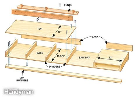 mitre saw bench plans how to build a miter saw table the family handyman