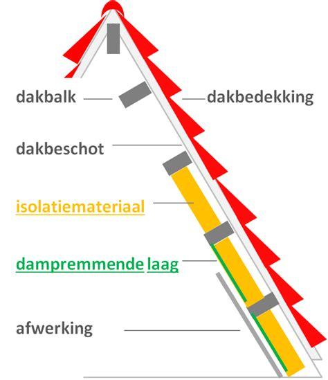 Dak Isoleren Binnenzijde Kosten by Dak Isoleren Binnenzijde Zo Gaat Dak Isoleren Hoe Koop