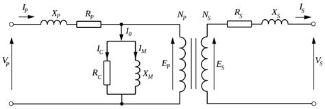 ideal inductor model inductance how can the infinite reactance of either primary or secondary in an ideal