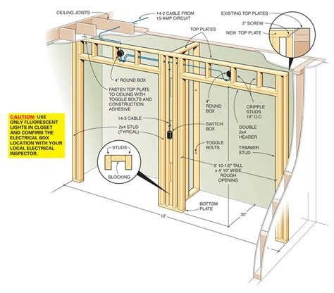 build  wall  wall closet  doors framing