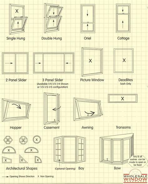 window styles window styles interior design cheat sheet design guides