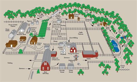 farm blueprints 28 farm layout design ideas to inspire your homestead dream
