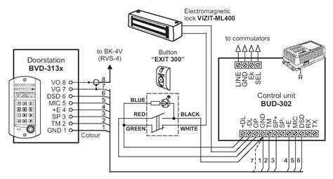 nc fairlane wiring diagram troubleshooting diagrams wiring