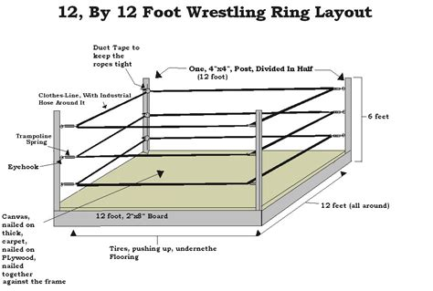 how to make a backyard wrestling ring how to make a backyard wrestling ring outdoor furniture
