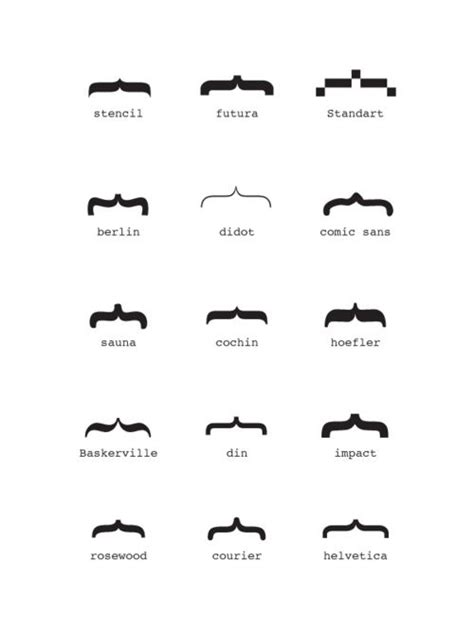 Types Of Corbels The World S Catalog Of Ideas
