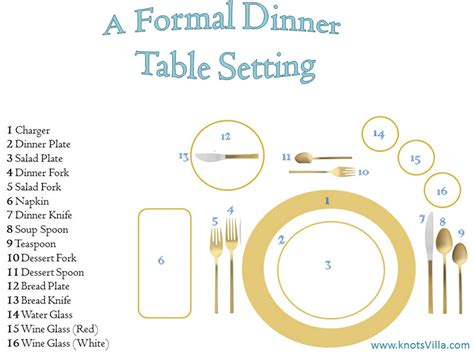 formal dinner setting how to set your dinner table